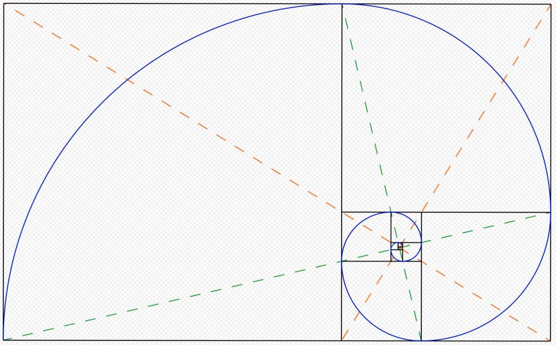 Bildkomposition Fibonacci-spiralen